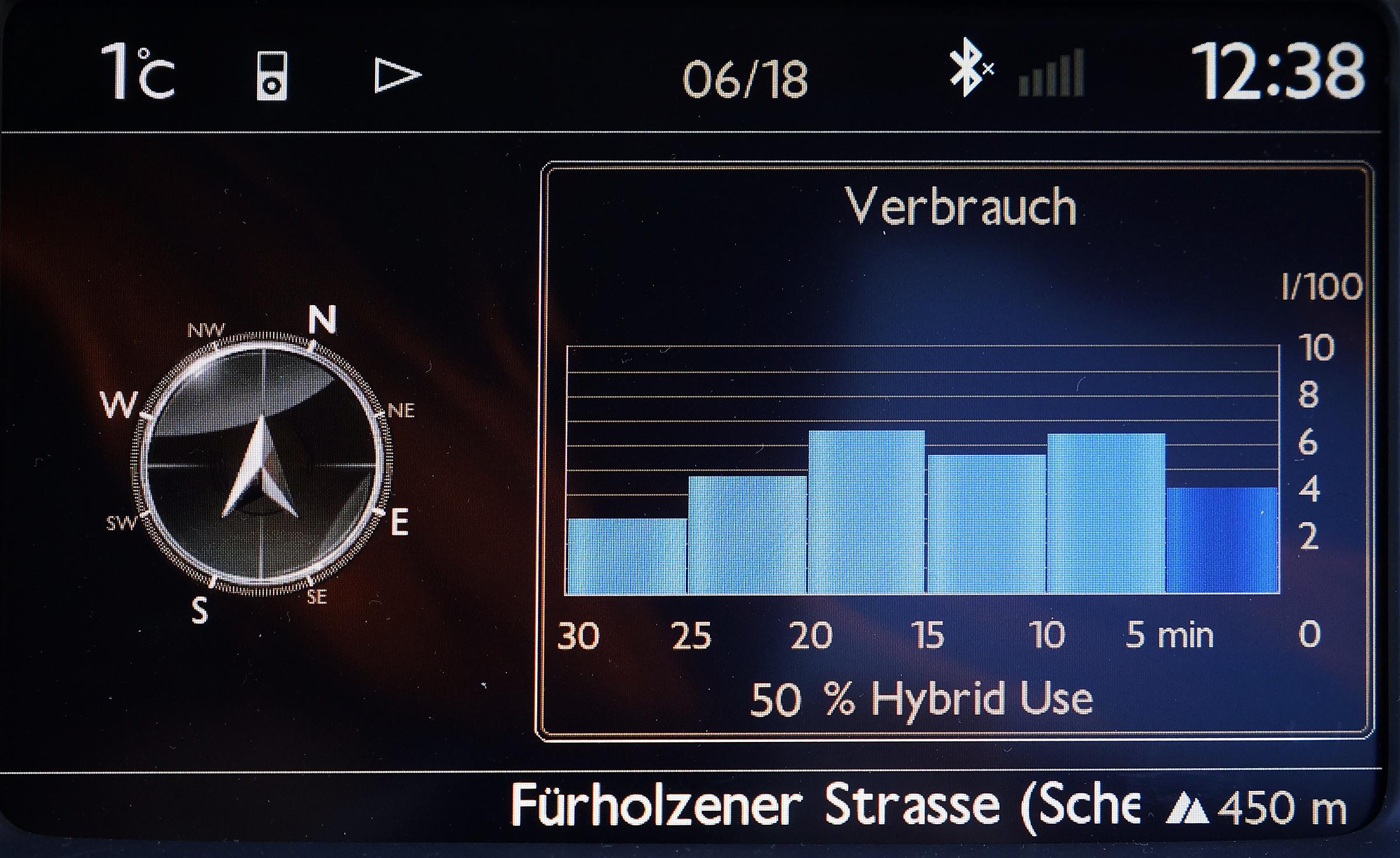 Citroen DS 5 Hybrid Verbrauchsanzeige
